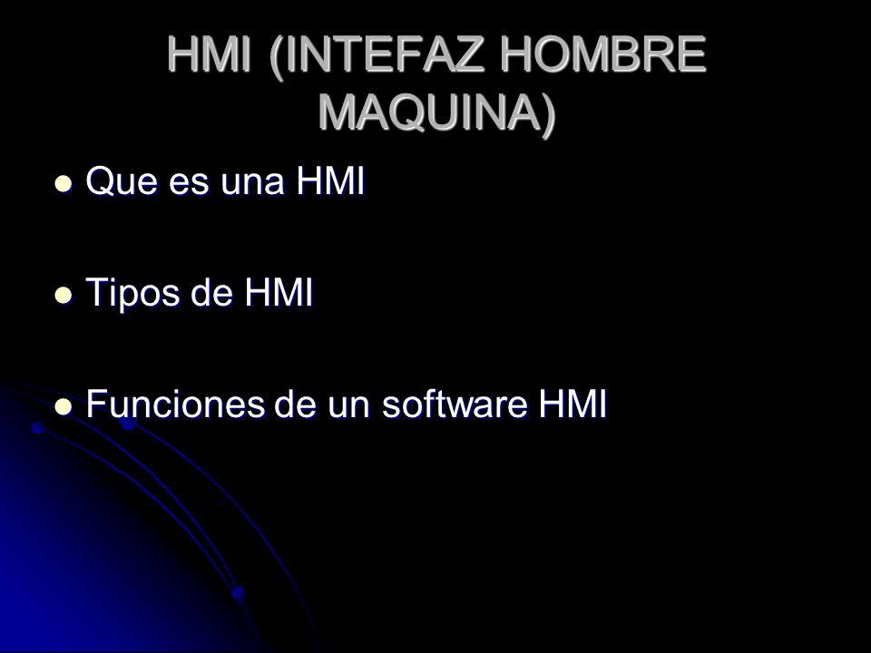 HMI (INTEFAZ HOMBRE MAQUINA) Que es una HMI Que es una HMI Tipos de HMI Tipos de HMI Funciones de un software HMI Funciones de un software HMI