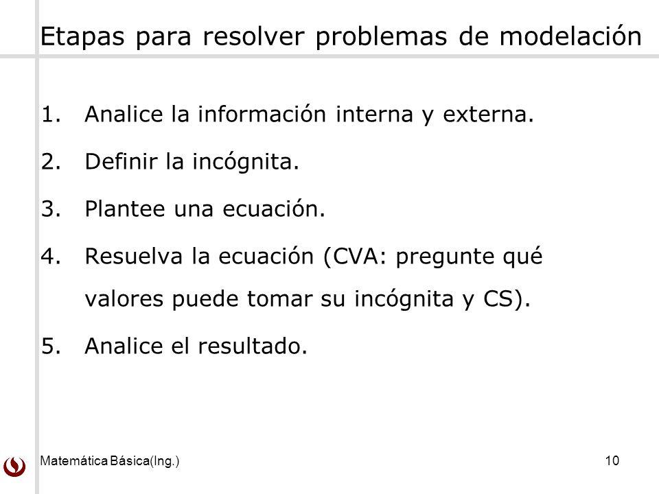 Matemática Básica(Ing.)10 Etapas para resolver problemas de modelación 1.Analice la información interna y externa.