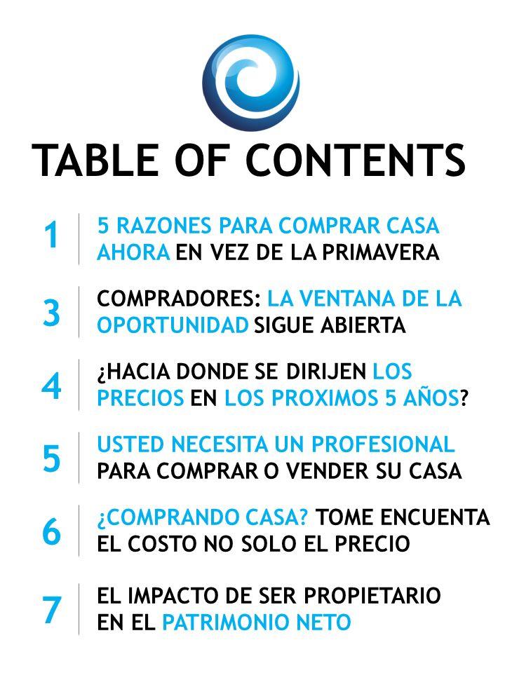 TABLE OF CONTENTS ¿HACIA DONDE SE DIRIJEN LOS PRECIOS EN LOS PROXIMOS 5 AÑOS? 5 RAZONES PARA COMPRAR CASA AHORA EN VEZ DE LA PRIMAVERA COMPRADORES: LA
