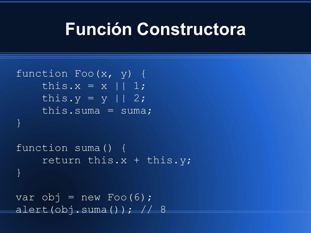 Función Constructora function Foo(x, y) { this.x = x || 1; this.y = y || 2; this.suma = suma; } function suma() { return this.x + this.y; } var obj = new Foo(6); alert(obj.suma()); // 8