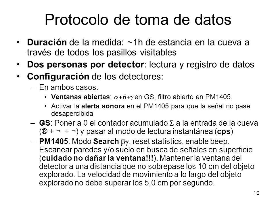 10 Protocolo de toma de datos Duración de la medida: ~1h de estancia en la cueva a través de todos los pasillos visitables Dos personas por detector: lectura y registro de datos Configuración de los detectores: –En ambos casos: Ventanas abiertas: en GS, filtro abierto en PM1405.