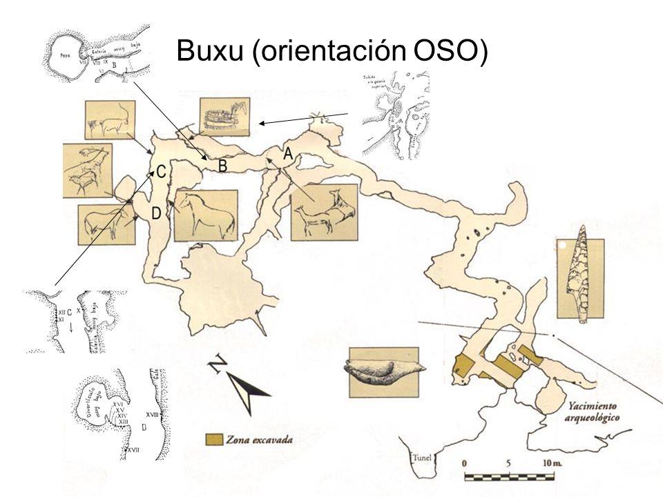 3 Buxu (orientación OSO)