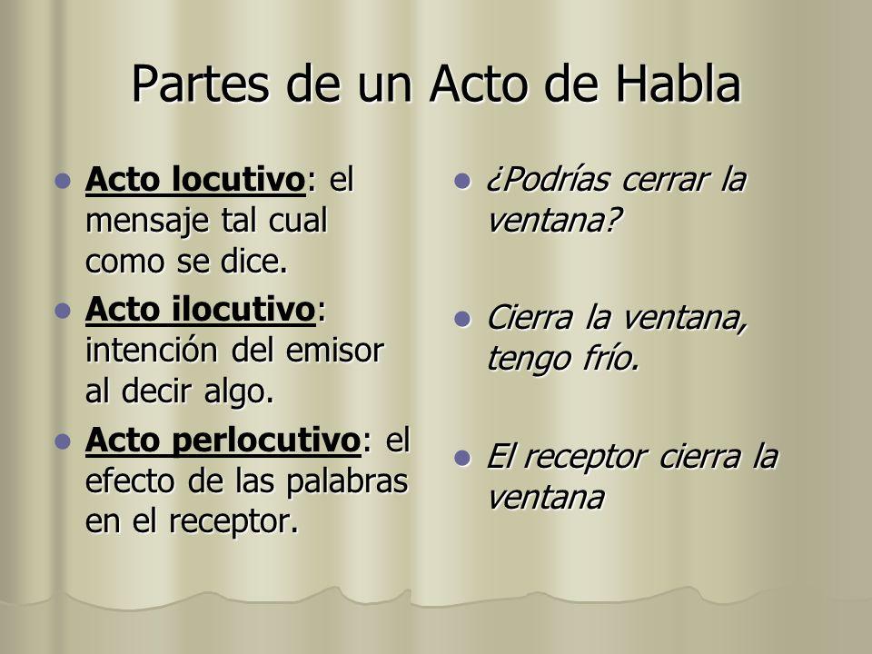 Partes de un Acto de Habla : el mensaje tal cual como se dice. Acto locutivo: el mensaje tal cual como se dice. : intención del emisor al decir algo.