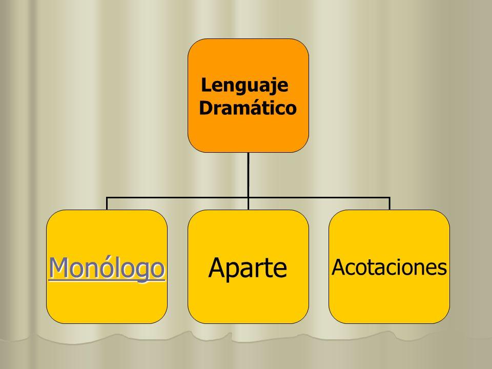 Lenguaje Dramático Monólogo Aparte Acotaciones