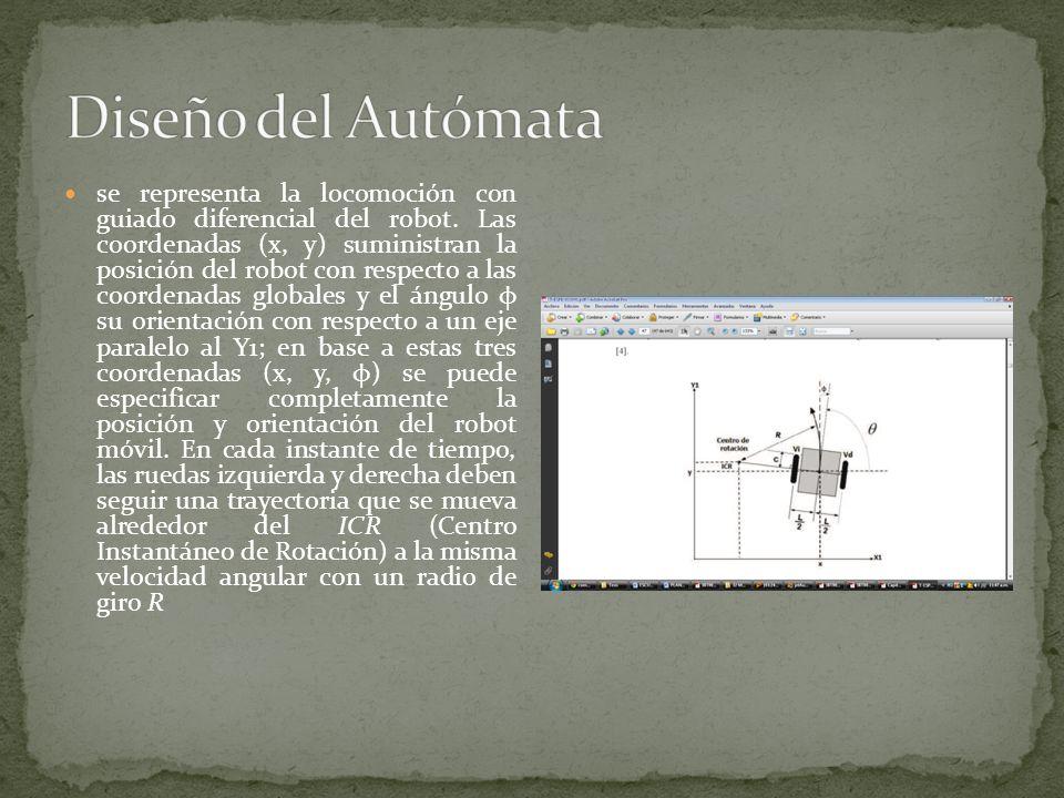 se representa la locomoción con guiado diferencial del robot. Las coordenadas (x, y) suministran la posición del robot con respecto a las coordenadas