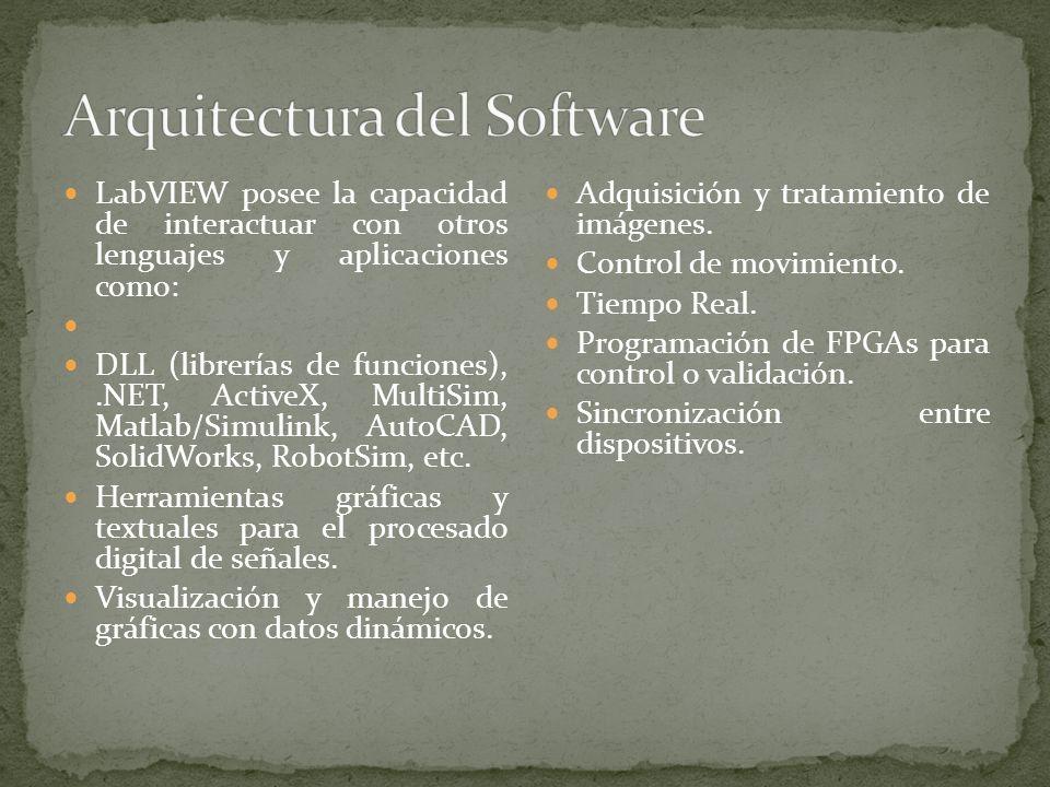 LabVIEW posee la capacidad de interactuar con otros lenguajes y aplicaciones como: DLL (librerías de funciones),.NET, ActiveX, MultiSim, Matlab/Simuli