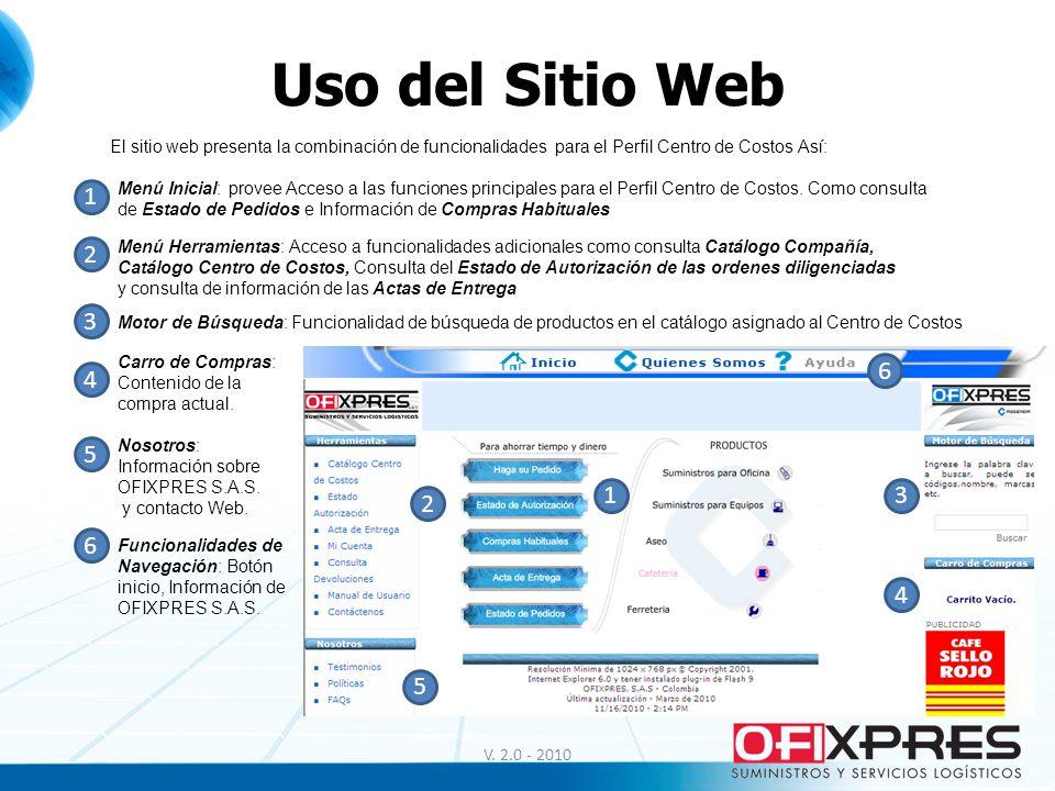 Uso del Sitio Web El sitio web presenta la combinación de funcionalidades para el Perfil Centro de Costos Así: 5 4 3 2 1 Menú Inicial: provee Acceso a