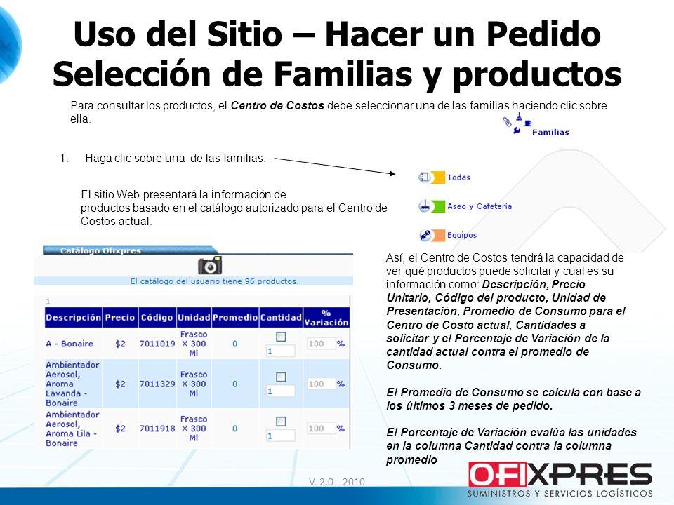 Uso del Sitio – Hacer un Pedido Selección de Familias y productos Para consultar los productos, el Centro de Costos debe seleccionar una de las famili