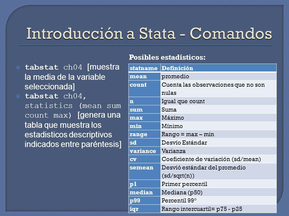 statnameDefinición meanpromedio count Cuenta las observaciones que no son nulas nIgual que count sumSuma maxMáximo minMínimo rangeRango = max – min sd