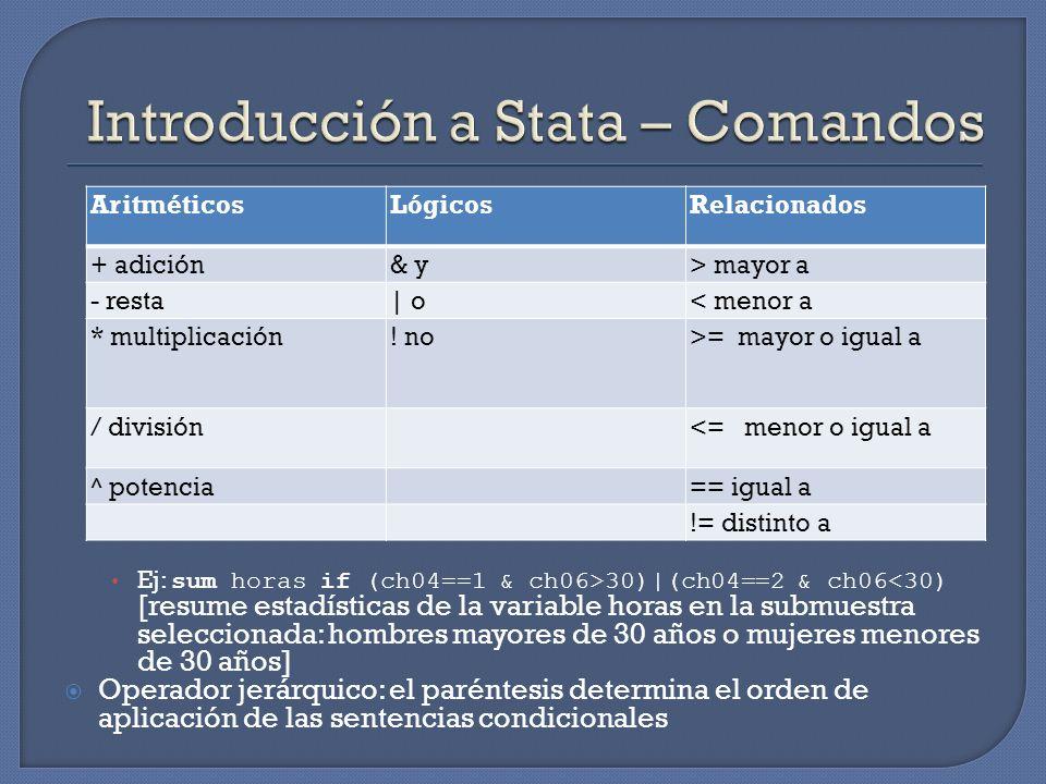 AritméticosLógicosRelacionados + adición& y> mayor a - resta| o< menor a * multiplicación! no>= mayor o igual a / división <= menor o igual a ^ potenc