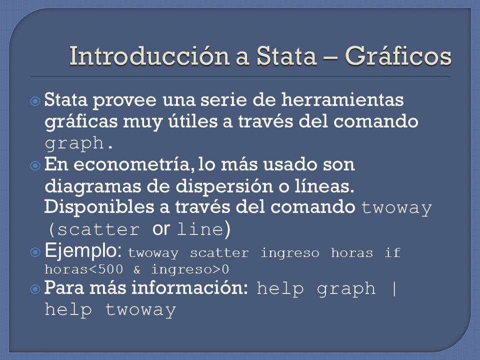 Stata provee una serie de herramientas gráficas muy útiles a través del comando graph. En econometría, lo más usado son diagramas de dispersión o líne