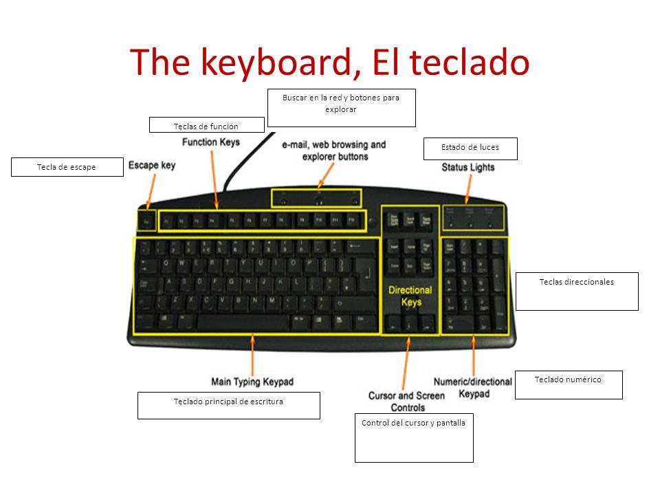 The keyboard, El teclado Tecla de escape Teclado numérico Estado de luces Control del cursor y pantalla Buscar en la red y botones para explorar Teclas de función Teclado principal de escritura Teclas direccionales