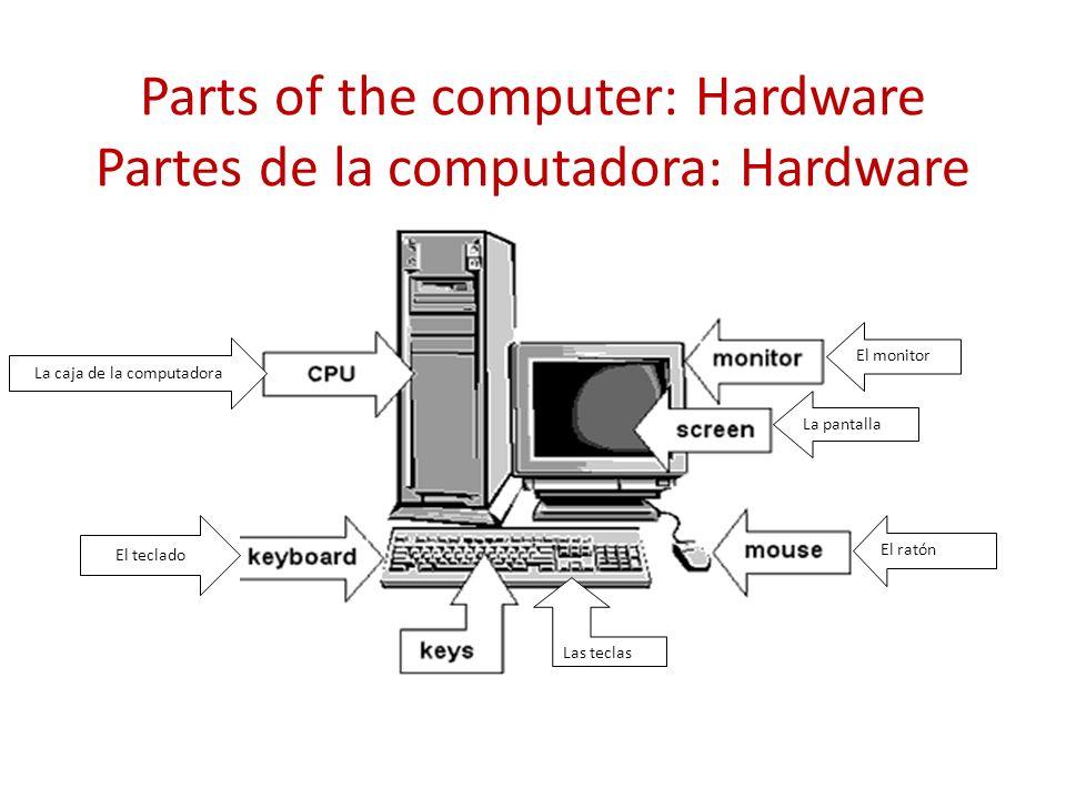 Parts of the computer: Hardware Partes de la computadora: Hardware El monitor La pantalla El ratón Las teclas La caja de la computadora El teclado
