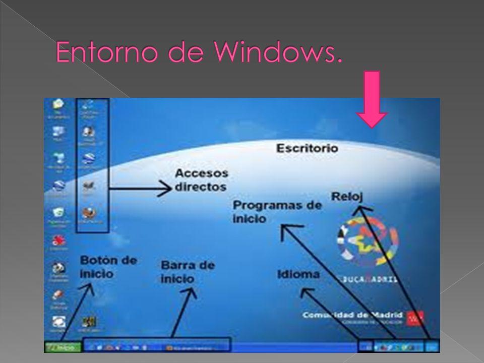 La barra de Acceso rápido: Contiene iconos que se utilizan para acceder más rápidamente a un programa Los Iconos y Accesos directos son pequeñas imáge