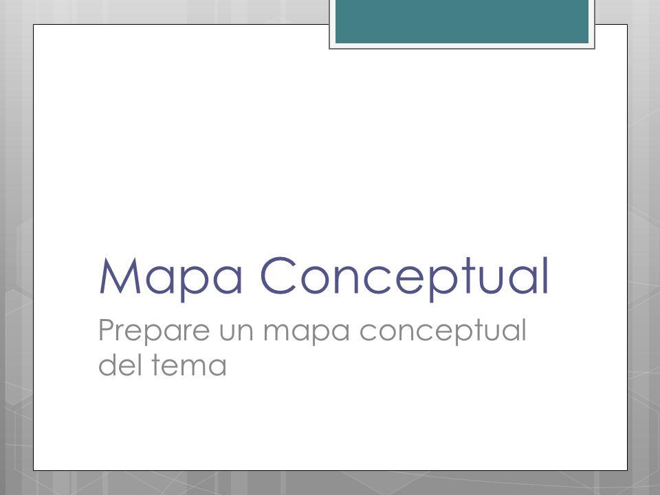 Mapa Conceptual Prepare un mapa conceptual del tema