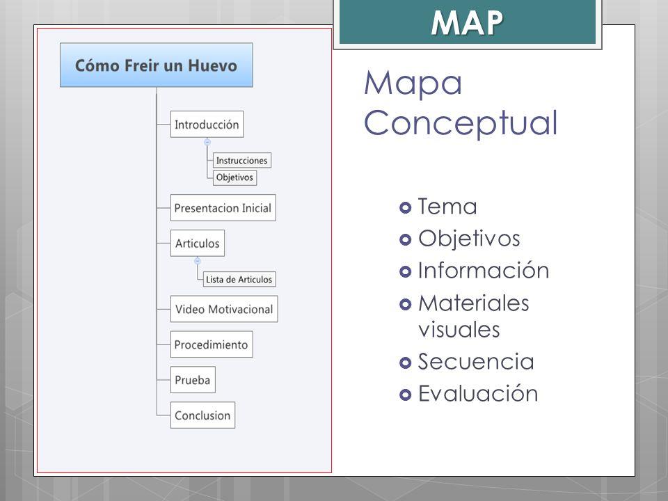 Mapa Conceptual Tema Objetivos Información Materiales visuales Secuencia Evaluación MAP