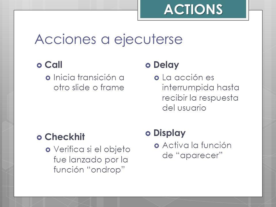 Acciones a ejecuterse Call Inicia transición a otro slide o frame Checkhit Verifica si el objeto fue lanzado por la función ondrop Delay La acción es