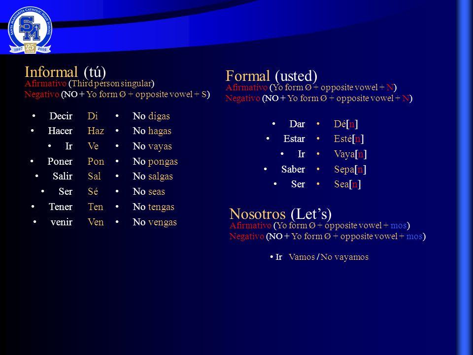 Informal (tú) Afirmativo (Third person singular) Negativo (NO + Yo form Ø + opposite vowel + S) Decir Hacer Ir Poner Salir Ser Tener venir Di Haz Ve P