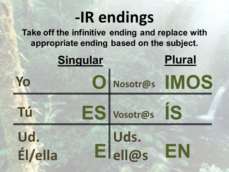 -IR endings Take off the infinitive ending and replace with appropriate ending based on the subject. Singular O ES E Plural IMOS ÍS EN Yo Uds. ell@s V
