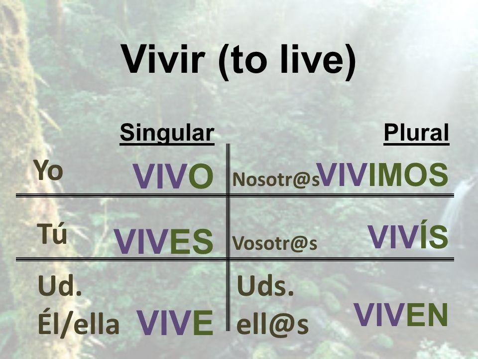Vivir (to live) Singular VIVO VIVES VIVE Plural VIVIMOS VIVÍS VIVEN Yo Uds. ell@s Vosotr@s Nosotr@s Tú Ud. Él/ella