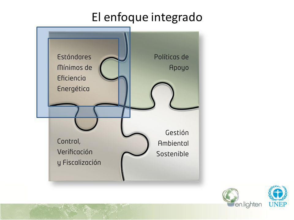 El enfoque integrado