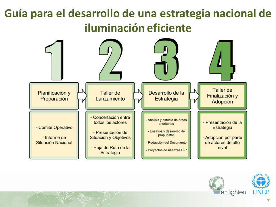 7 Guía para el desarrollo de una estrategia nacional de iluminación eficiente
