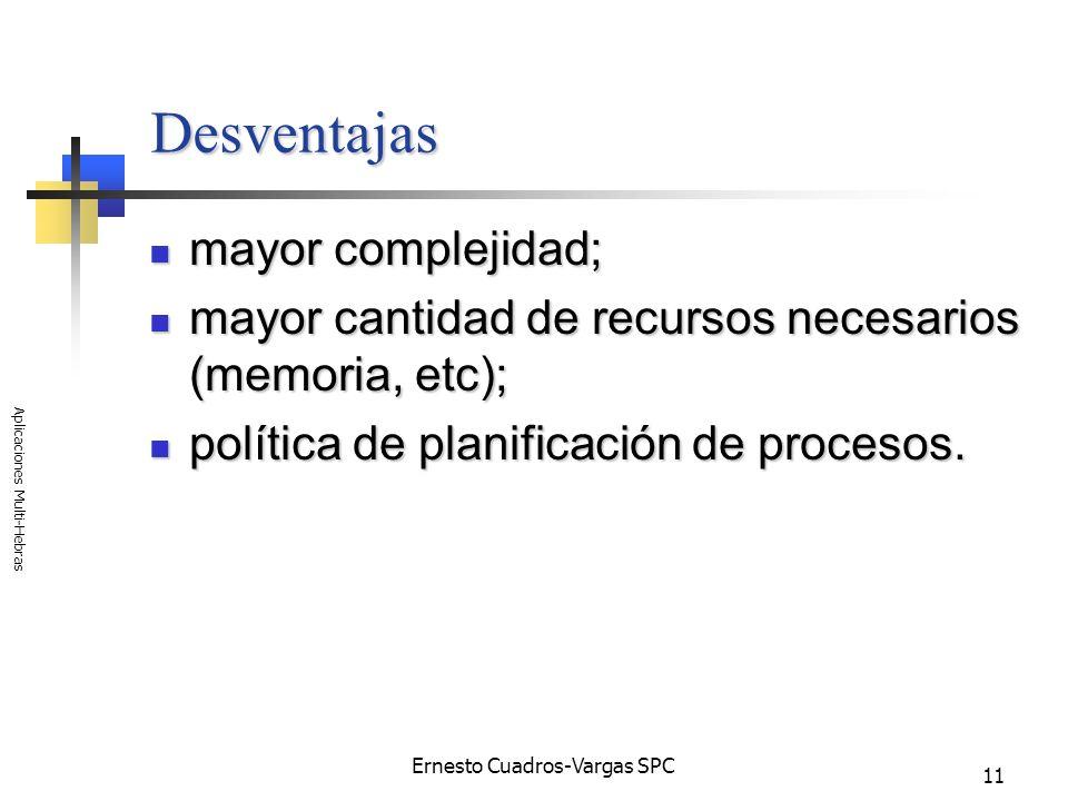 Ernesto Cuadros-Vargas SPC Aplicaciones Multi-Hebras 11 Desventajas mayor complejidad; mayor complejidad; mayor cantidad de recursos necesarios (memor