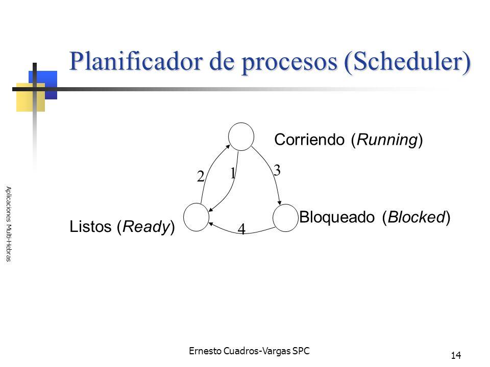 Ernesto Cuadros-Vargas SPC Aplicaciones Multi-Hebras 14 Planificador de procesos (Scheduler) 2 3 4 1 Bloqueado (Blocked) Listos (Ready) Corriendo (Run