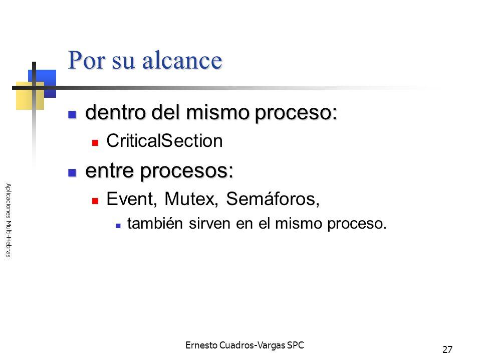Ernesto Cuadros-Vargas SPC Aplicaciones Multi-Hebras 27 Por su alcance dentro del mismo proceso: dentro del mismo proceso: CriticalSection entre proce