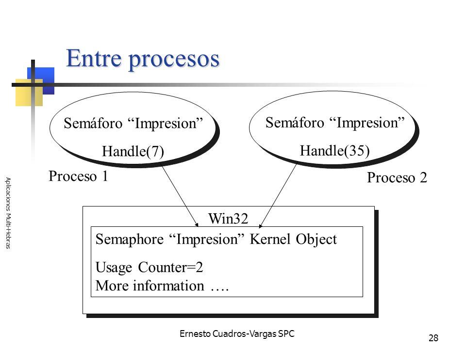 Ernesto Cuadros-Vargas SPC Aplicaciones Multi-Hebras 28 Entre procesos Semáforo Impresion Handle(7) Semáforo Impresion Handle(35) Proceso 1 Proceso 2
