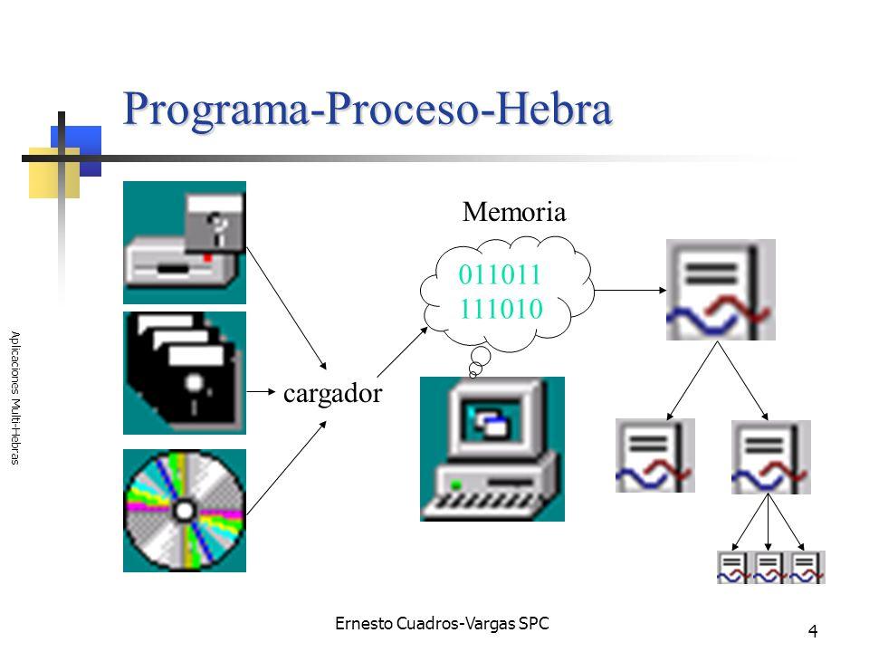 Ernesto Cuadros-Vargas SPC Aplicaciones Multi-Hebras 5 Programación Multi-Threads crear programas capaces de ejecutar más de una tarea en paralelo; crear programas capaces de ejecutar más de una tarea en paralelo; las hebras pueden estar en el mismo proceso; las hebras pueden estar en el mismo proceso; estamos preparados para aprovechar mas de un procesador.