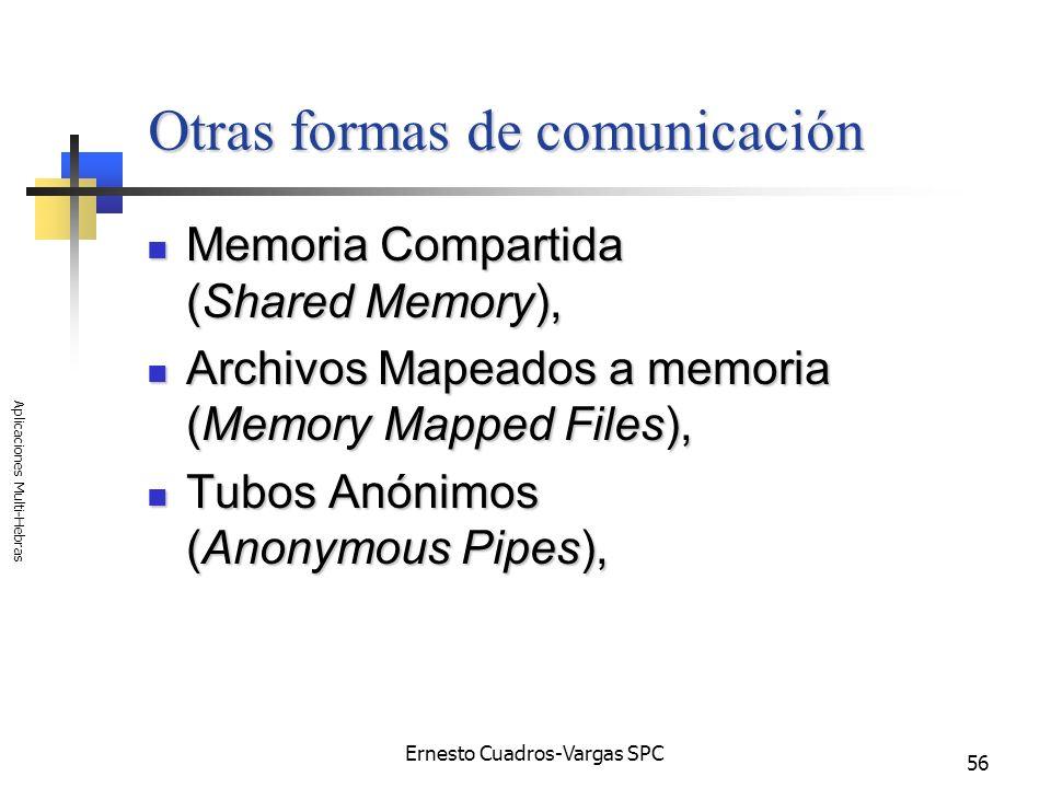 Ernesto Cuadros-Vargas SPC Aplicaciones Multi-Hebras 56 Otras formas de comunicación Memoria Compartida (Shared Memory), Memoria Compartida (Shared Me