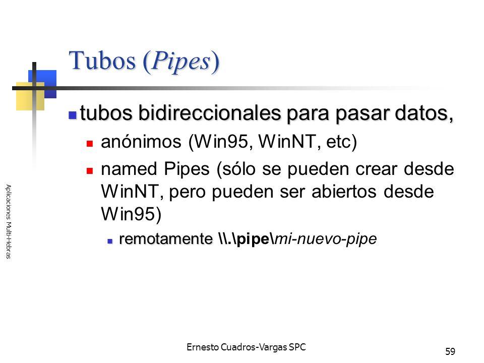 Ernesto Cuadros-Vargas SPC Aplicaciones Multi-Hebras 59 Tubos (Pipes) tubos bidireccionales para pasar datos, tubos bidireccionales para pasar datos,