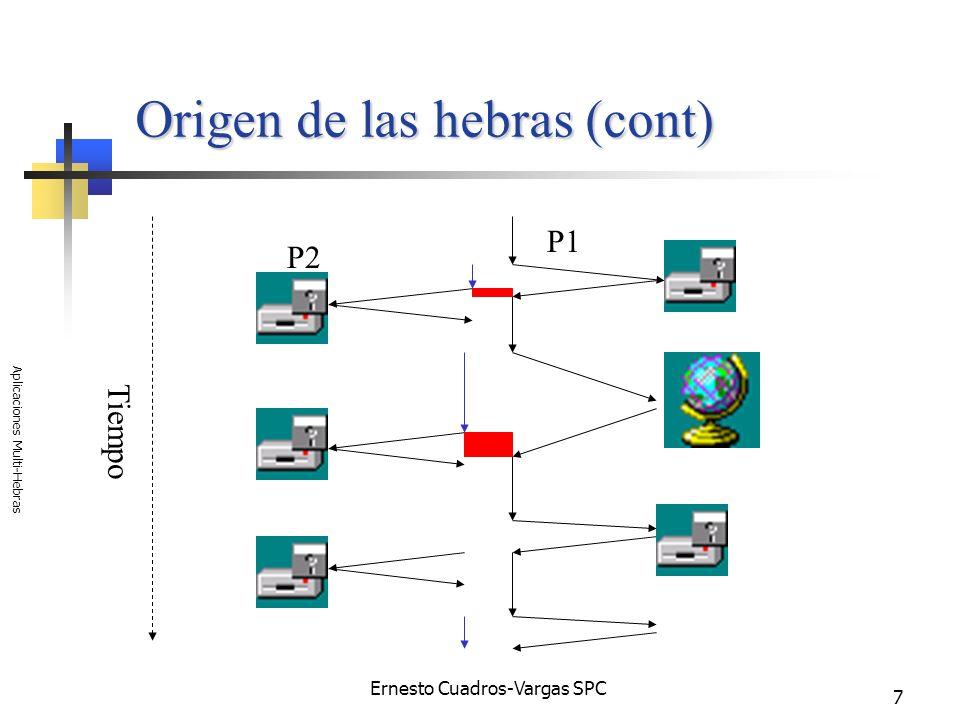 Ernesto Cuadros-Vargas SPC Aplicaciones Multi-Hebras 58 Memoria Compartida (Shared Memory & Memory Mapped Files) HANDLE hFile, hMapping; LPVOID lpBaseAddress; // mapear el archivo … hFile = CreateFile( somefile.dat ,...); hMapping = CreateFileMapping( hFile,...); lpBaseAddress = MapViewOfFile( hMapping,...); // MapViewOfFile incrementó los contadores de uso de los objetos… CloseHandle(hFile); CloseHandle(hMapping); // usar lpBaseAddress aquí...