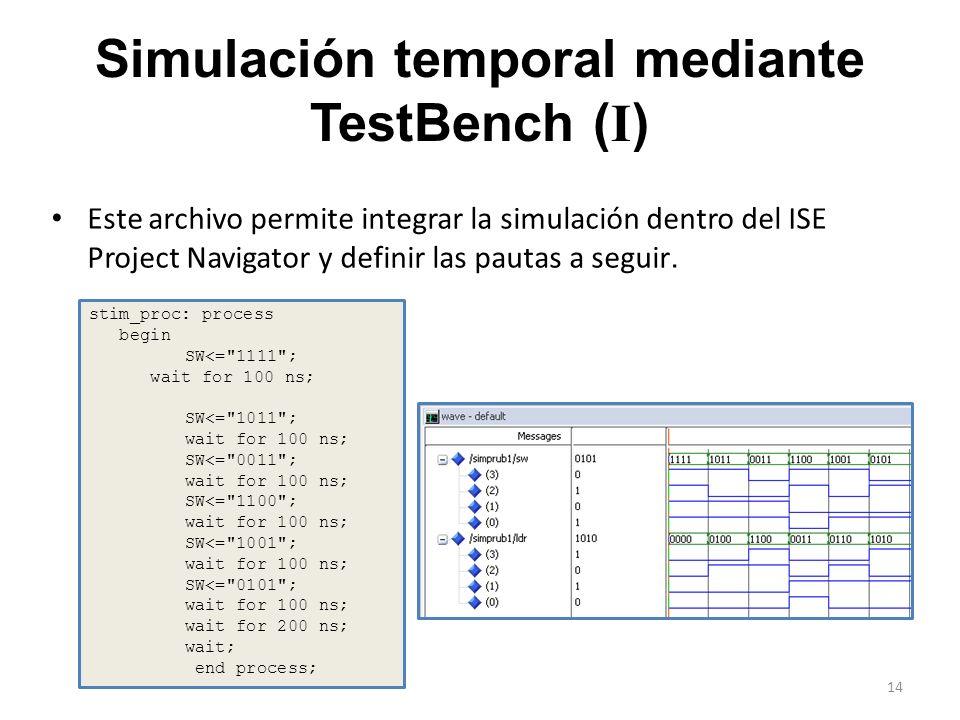 Simulación temporal mediante TestBench ( I ) Este archivo permite integrar la simulación dentro del ISE Project Navigator y definir las pautas a segui