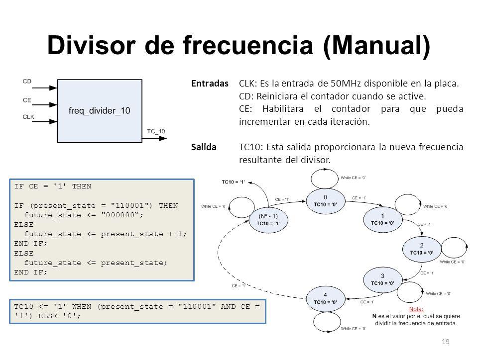 Divisor de frecuencia (Manual) EntradasCLK: Es la entrada de 50MHz disponible en la placa. CD: Reiniciara el contador cuando se active. CE: Habilitara
