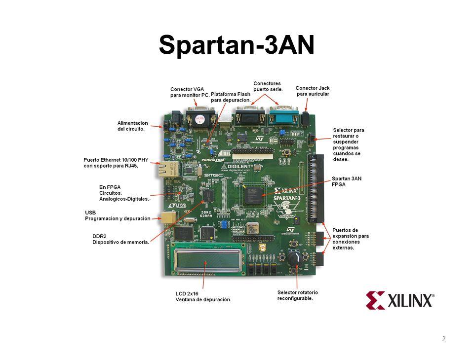 Spartan-3AN 2