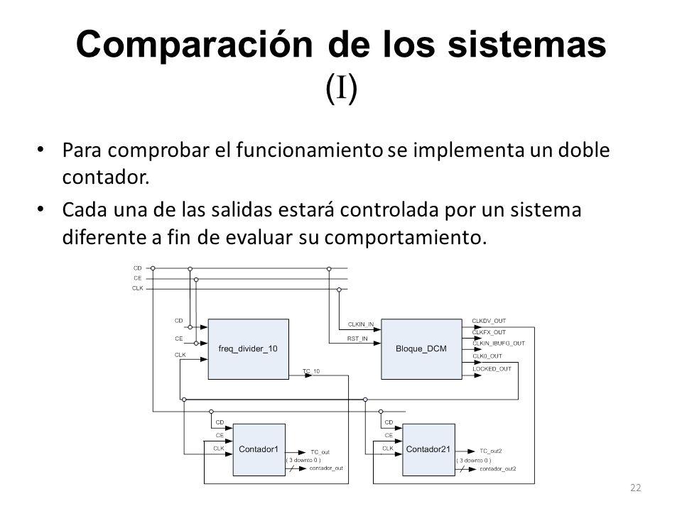 Comparación de los sistemas ( I ) Para comprobar el funcionamiento se implementa un doble contador. Cada una de las salidas estará controlada por un s