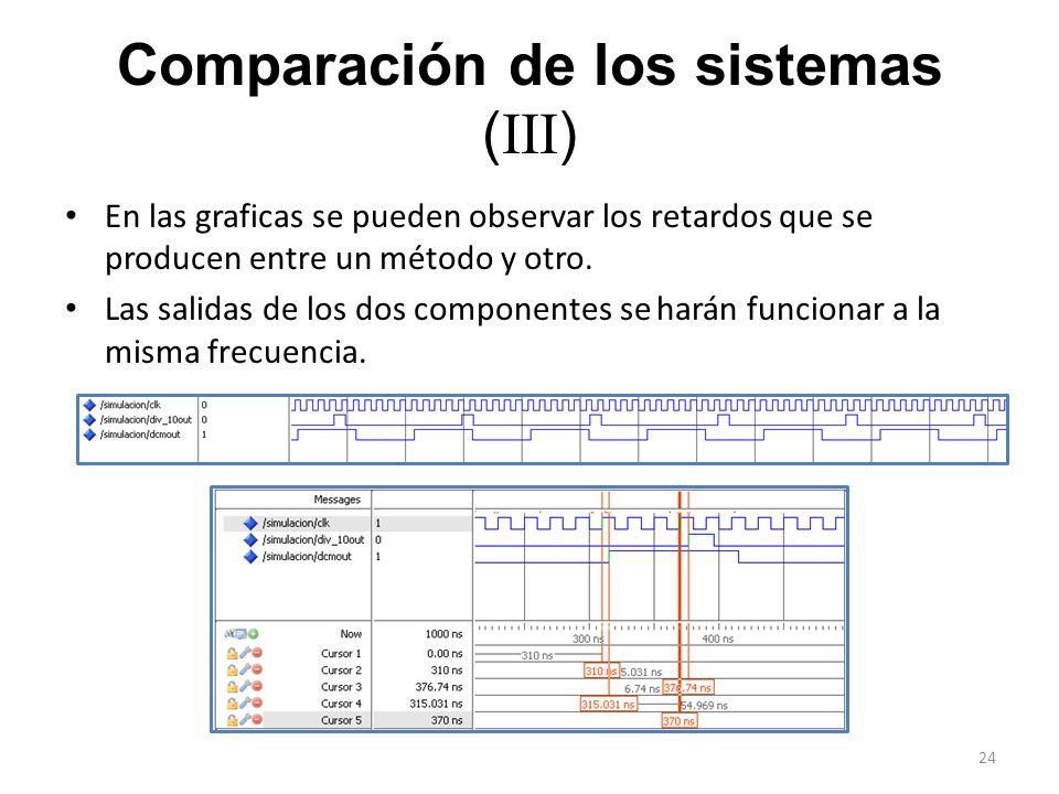 Comparación de los sistemas ( III ) En las graficas se pueden observar los retardos que se producen entre un método y otro. Las salidas de los dos com