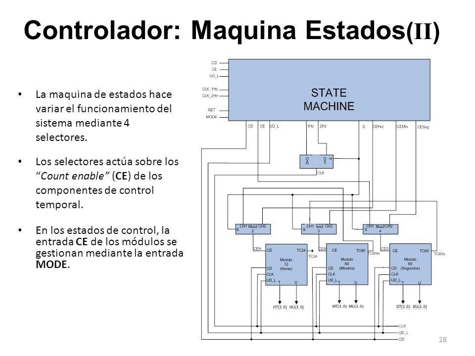 Controlador: Maquina Estados ( II ) La maquina de estados hace variar el funcionamiento del sistema mediante 4 selectores. Los selectores actúa sobre