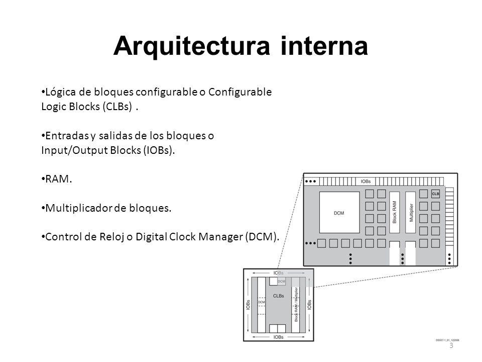 Arquitectura interna Lógica de bloques configurable o Configurable Logic Blocks (CLBs). Entradas y salidas de los bloques o Input/Output Blocks (IOBs)
