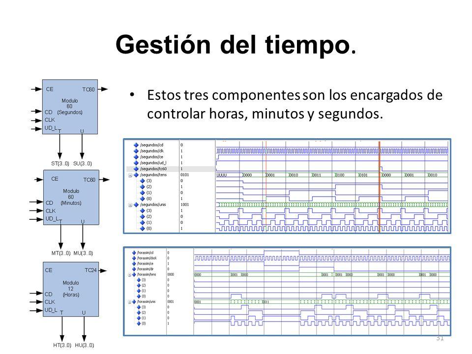 Gestión del tiempo. Estos tres componentes son los encargados de controlar horas, minutos y segundos. 31