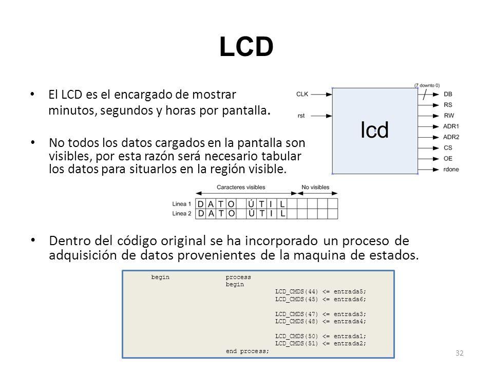 LCD El LCD es el encargado de mostrar minutos, segundos y horas por pantalla. No todos los datos cargados en la pantalla son visibles, por esta razón