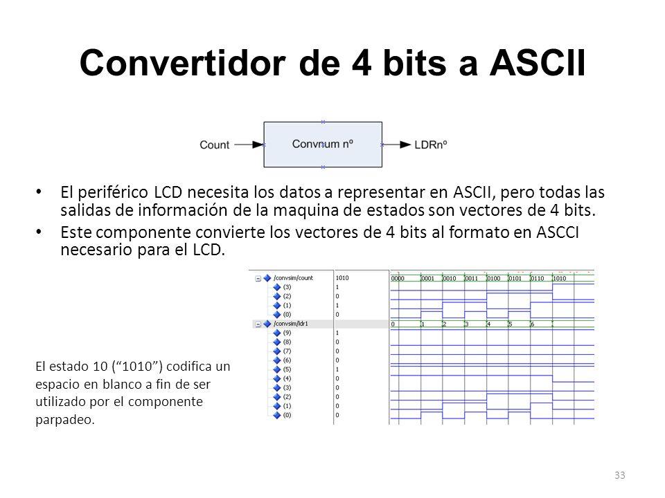 Convertidor de 4 bits a ASCII El periférico LCD necesita los datos a representar en ASCII, pero todas las salidas de información de la maquina de esta