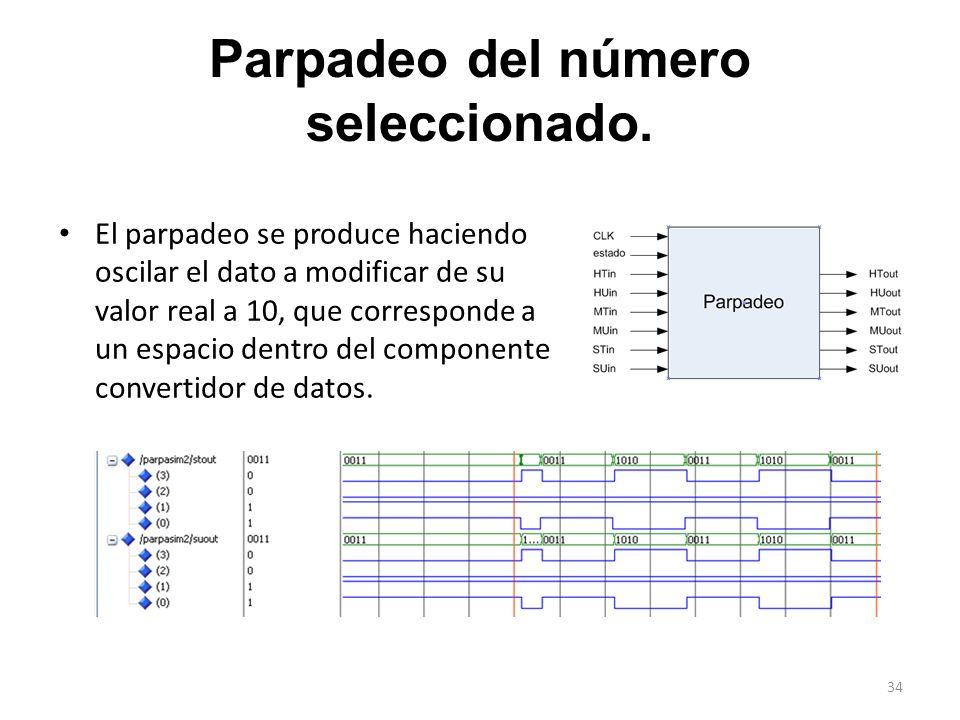 Parpadeo del número seleccionado. El parpadeo se produce haciendo oscilar el dato a modificar de su valor real a 10, que corresponde a un espacio dent