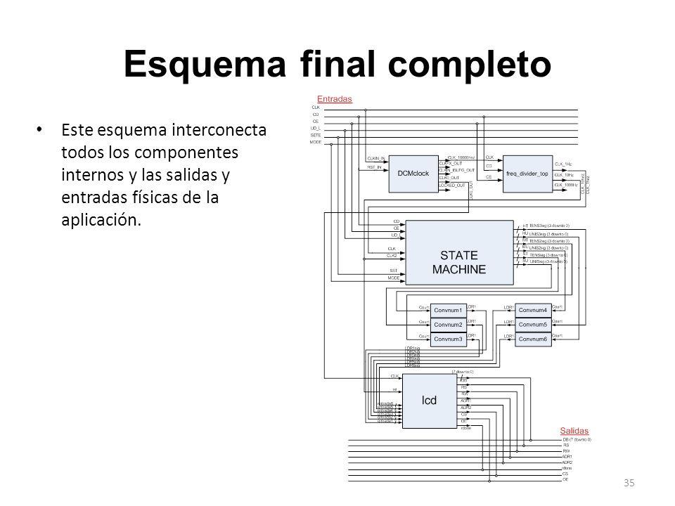 Esquema final completo Este esquema interconecta todos los componentes internos y las salidas y entradas físicas de la aplicación. 35