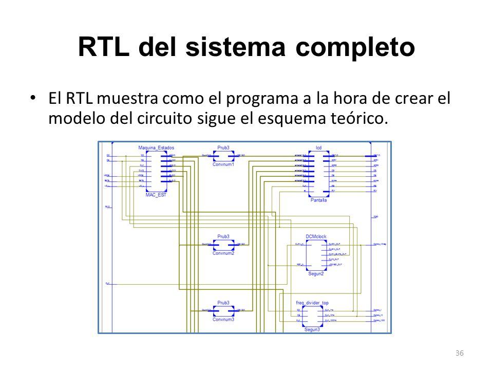 RTL del sistema completo El RTL muestra como el programa a la hora de crear el modelo del circuito sigue el esquema teórico. 36