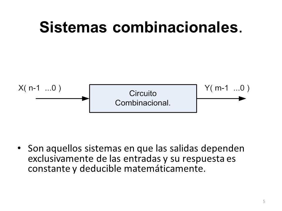 Sistemas combinacionales. Son aquellos sistemas en que las salidas dependen exclusivamente de las entradas y su respuesta es constante y deducible mat