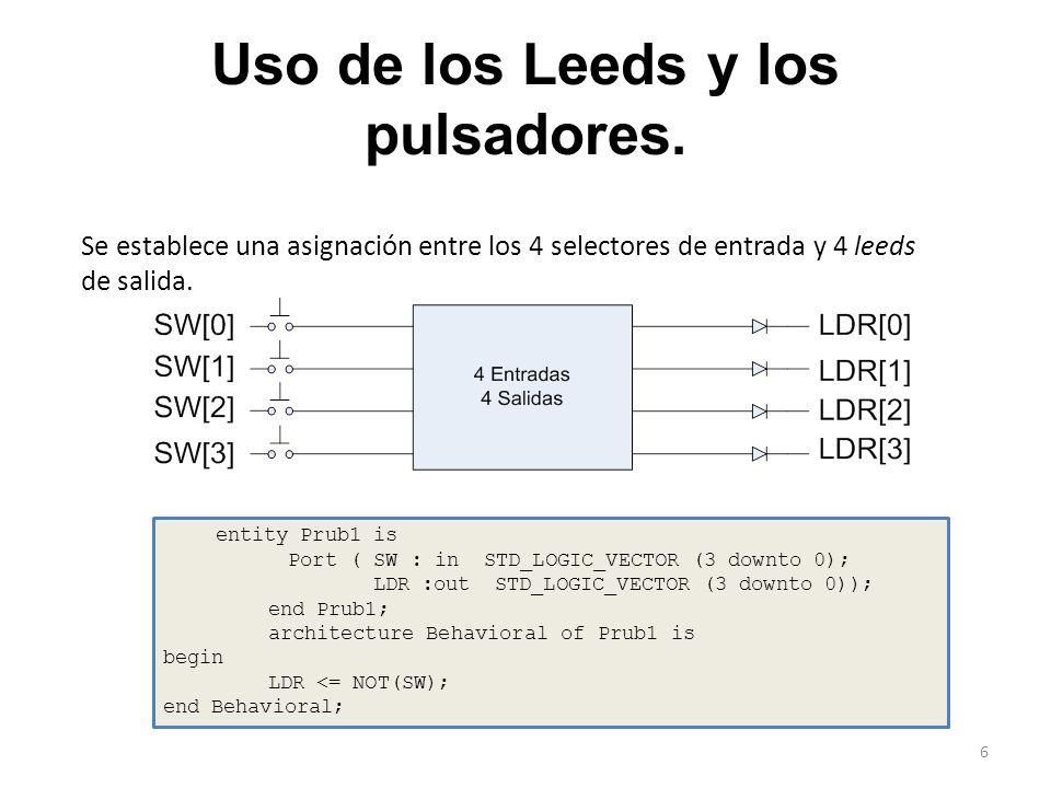 Uso de los Leeds y los pulsadores. Se establece una asignación entre los 4 selectores de entrada y 4 leeds de salida. entity Prub1 is Port ( SW : in S