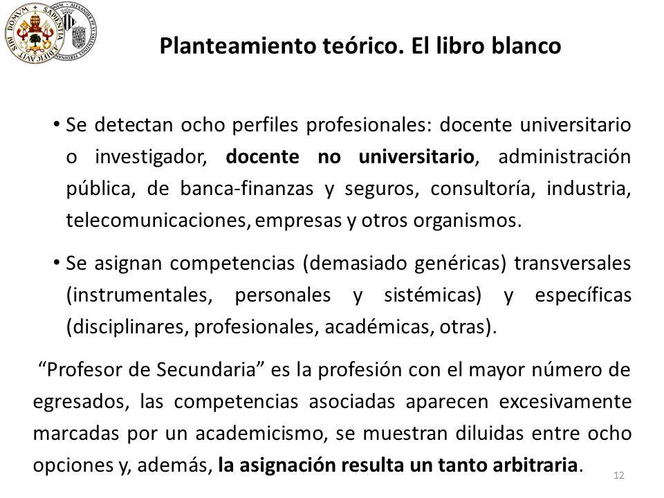 12 Planteamiento teórico.